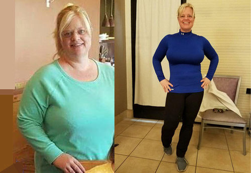 Online Fitness Training Results